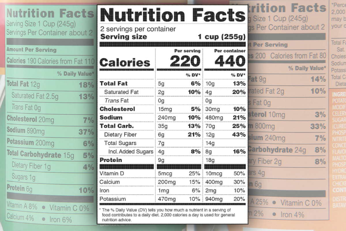 F.D.A. issues guidance on dual column labeling